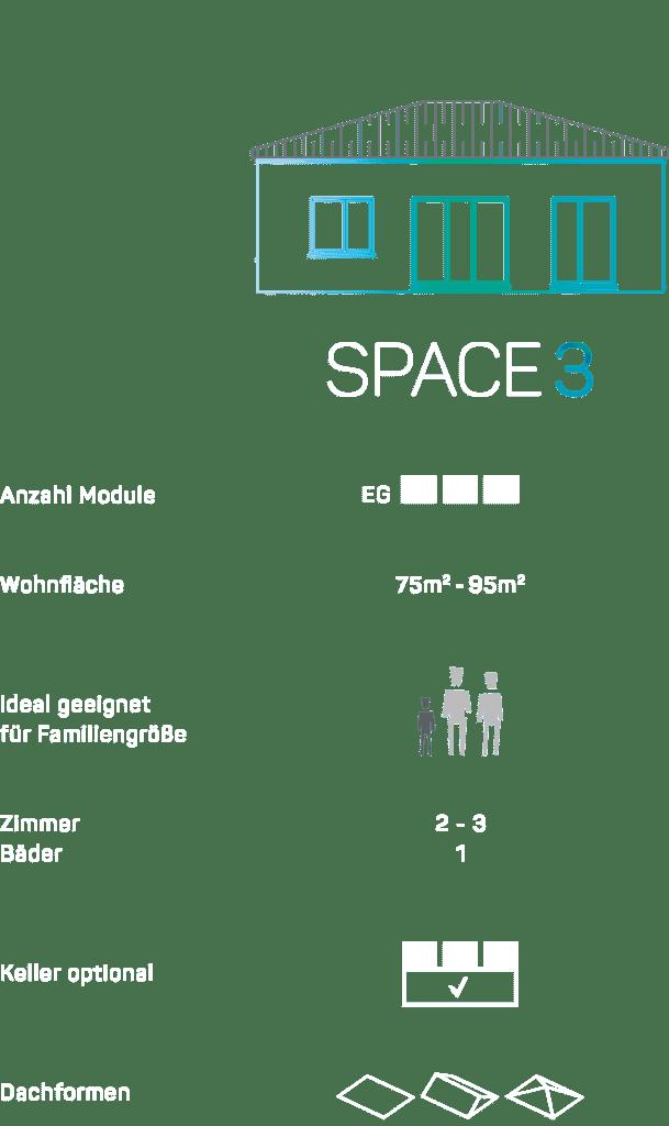 Space 3 Informationen zum Haustyp 3