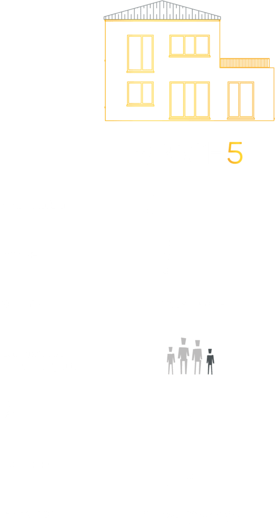 Space 5 Informationen zum Haustyp Space 5